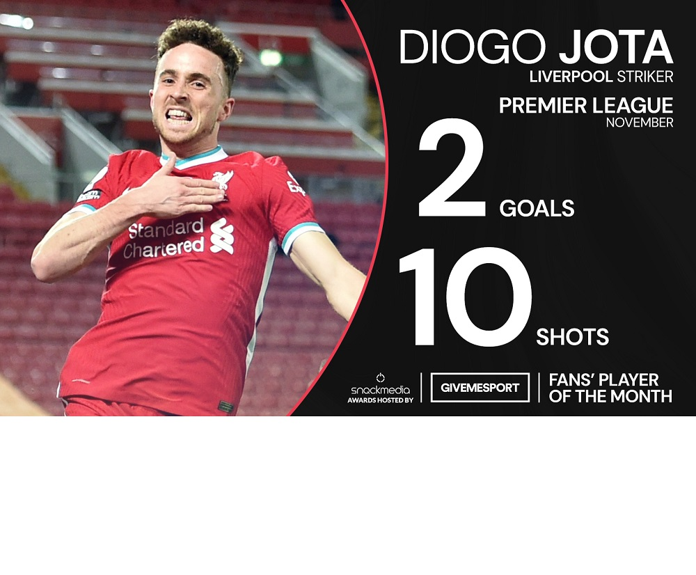 VOTE NOW As Liverpool Ace Is Nominated For Premier League Fans' Player Of The Month
